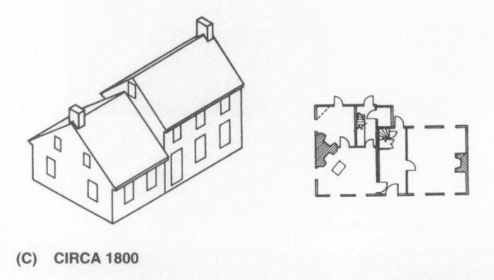 18th Century Farmhouse, 1800, First Addition