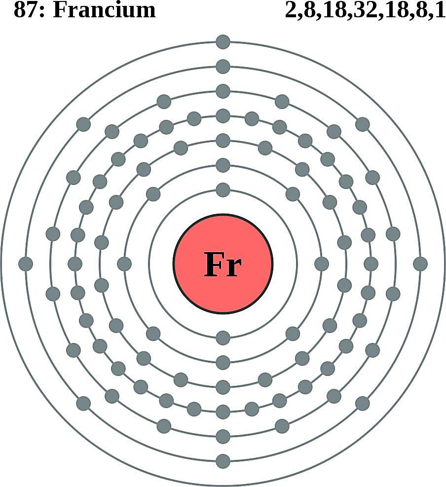 This diagram of a francium atom shows the electron shell.