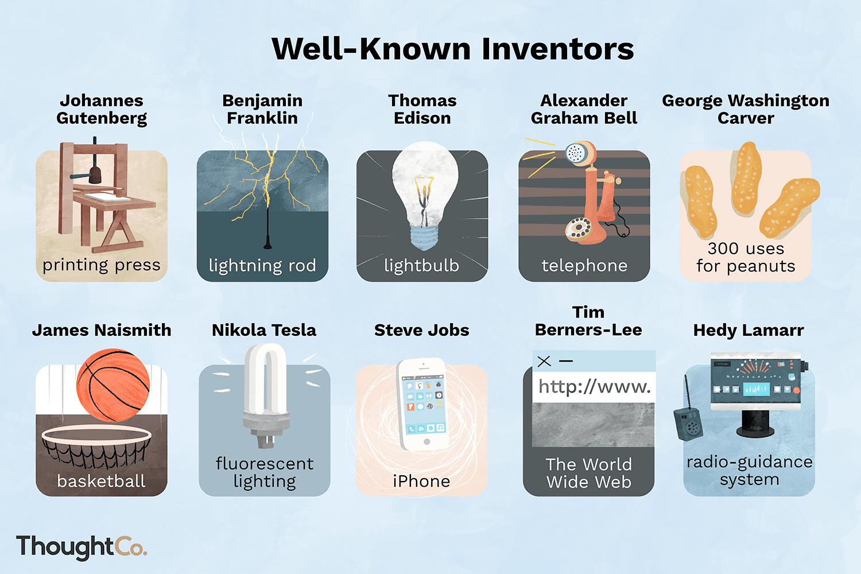 The 15 Most Popular Inventors