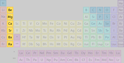 the highlighted elements of this periodic table belong to the alkaline earth element group