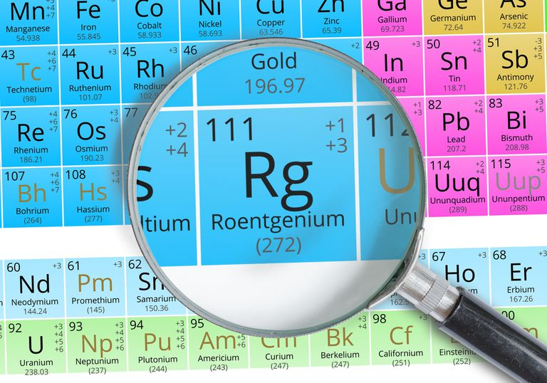Roentgenium - Element of Mendeleev Periodic table magnified with magnifying glass