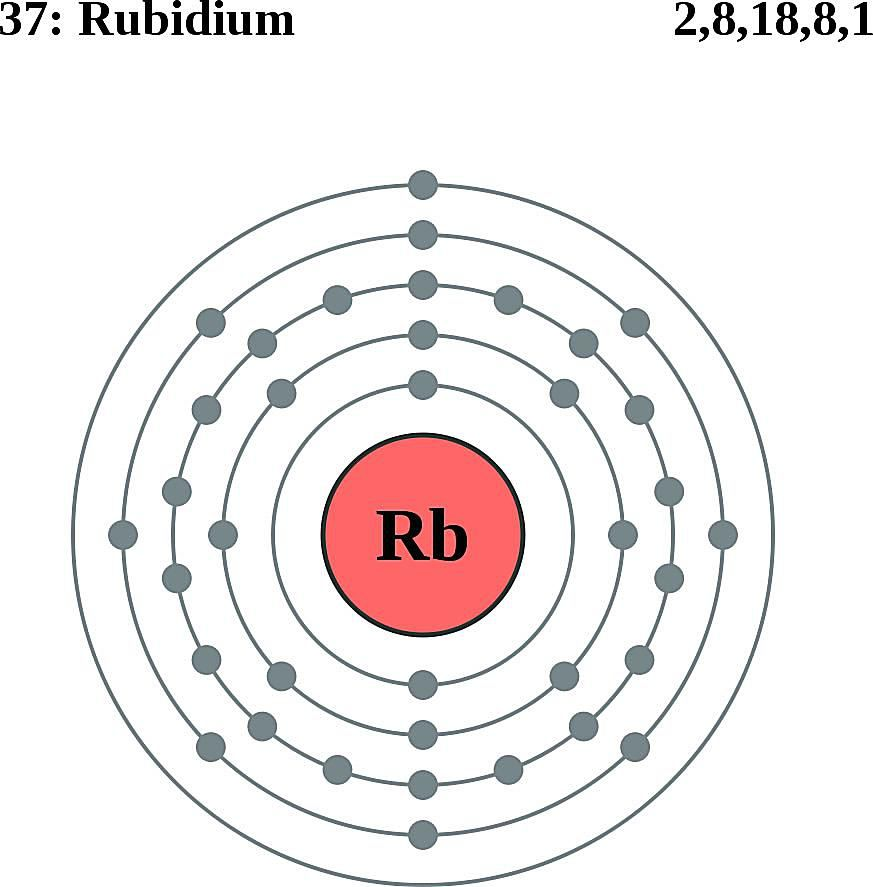 This diagram of a rubidium atom shows the electron shell.