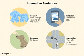 Illustrated depiction of imperative sentences: request, invitation, command, and instruction.
