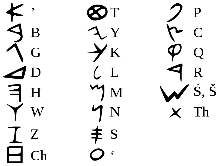 roman alphabet letters letters of the alphabet tracing language history 24518 | PhoenicianAlphabet 56aab36c5f9b58b7d008df41