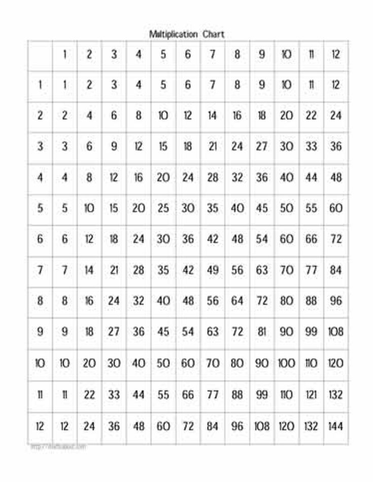 Free Times Tables Worksheets a7c79a5cd703