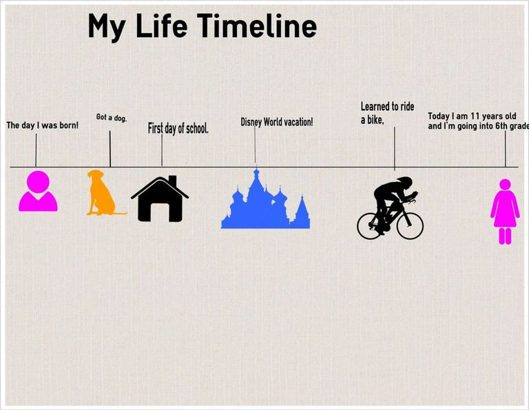 My Life Timeline Activity for Kids