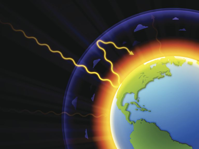 greenhouse gases trapping heat