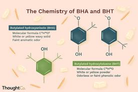 Chemistry of BHA and BHT