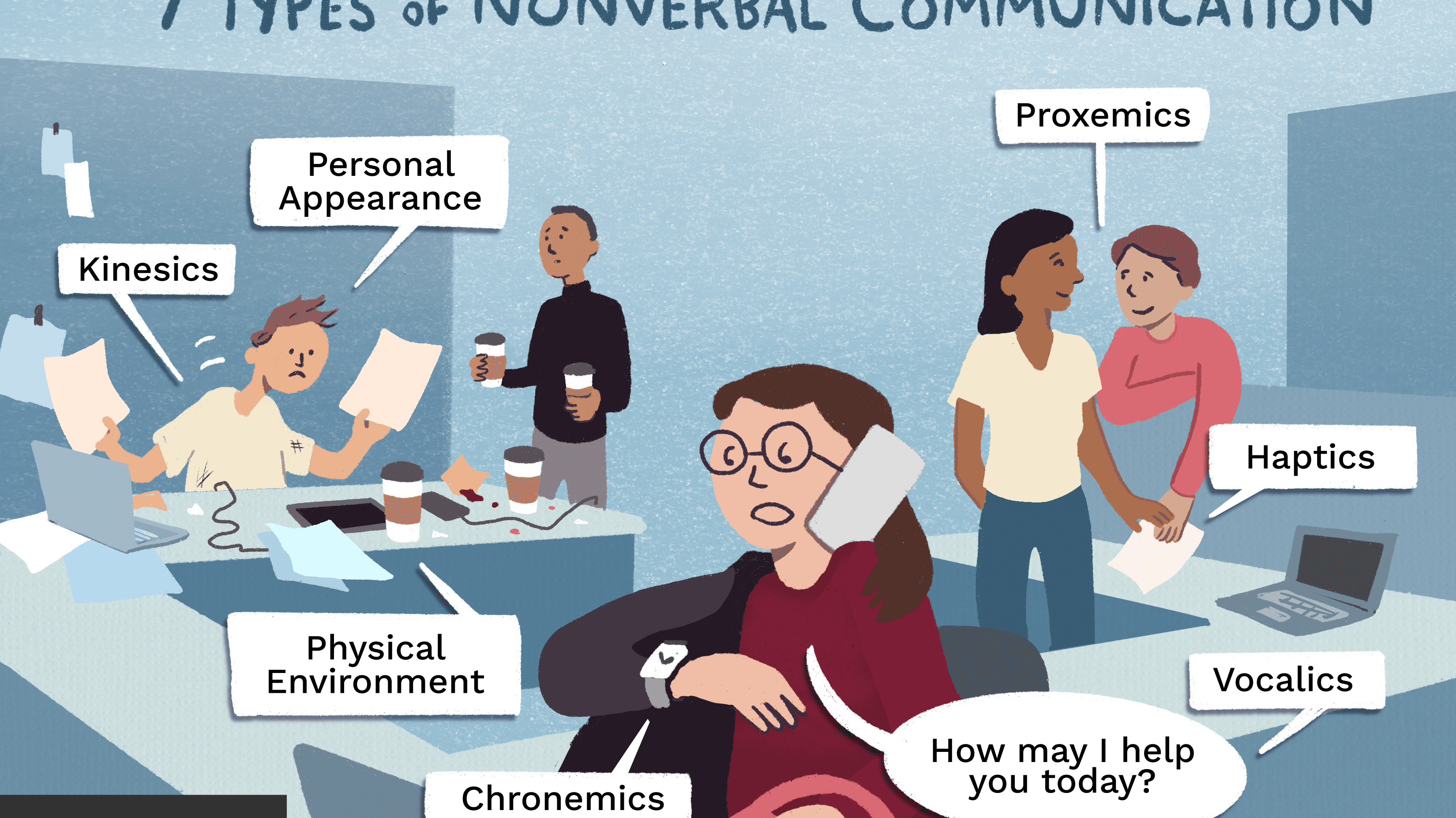 What Is Nonverbal Communication The chronemics and proxemics is one of the most popular assignments among students' documents. what is nonverbal communication