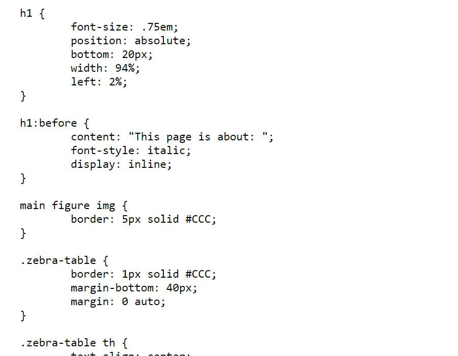 Example of CSS