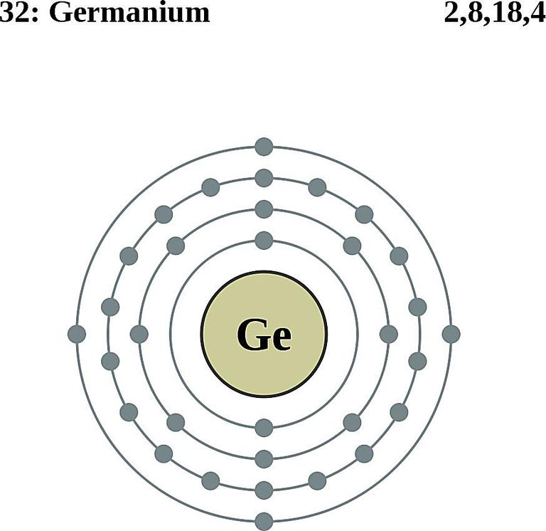 this diagram of a germanium atom shows the electron shell