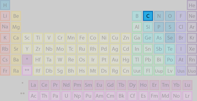 Where Is Carbon Found On The Periodic Table
