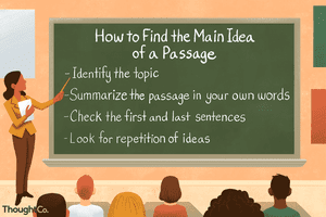 How to find the main idea of a passage