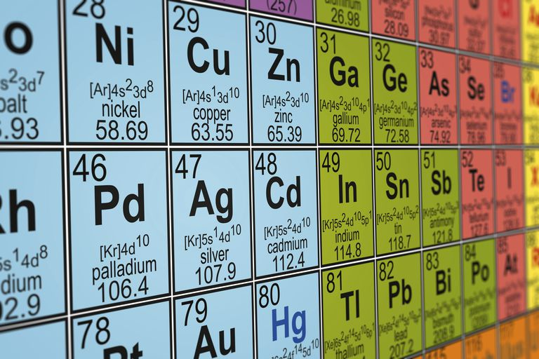 What The Numbers On The Periodic Table Mean