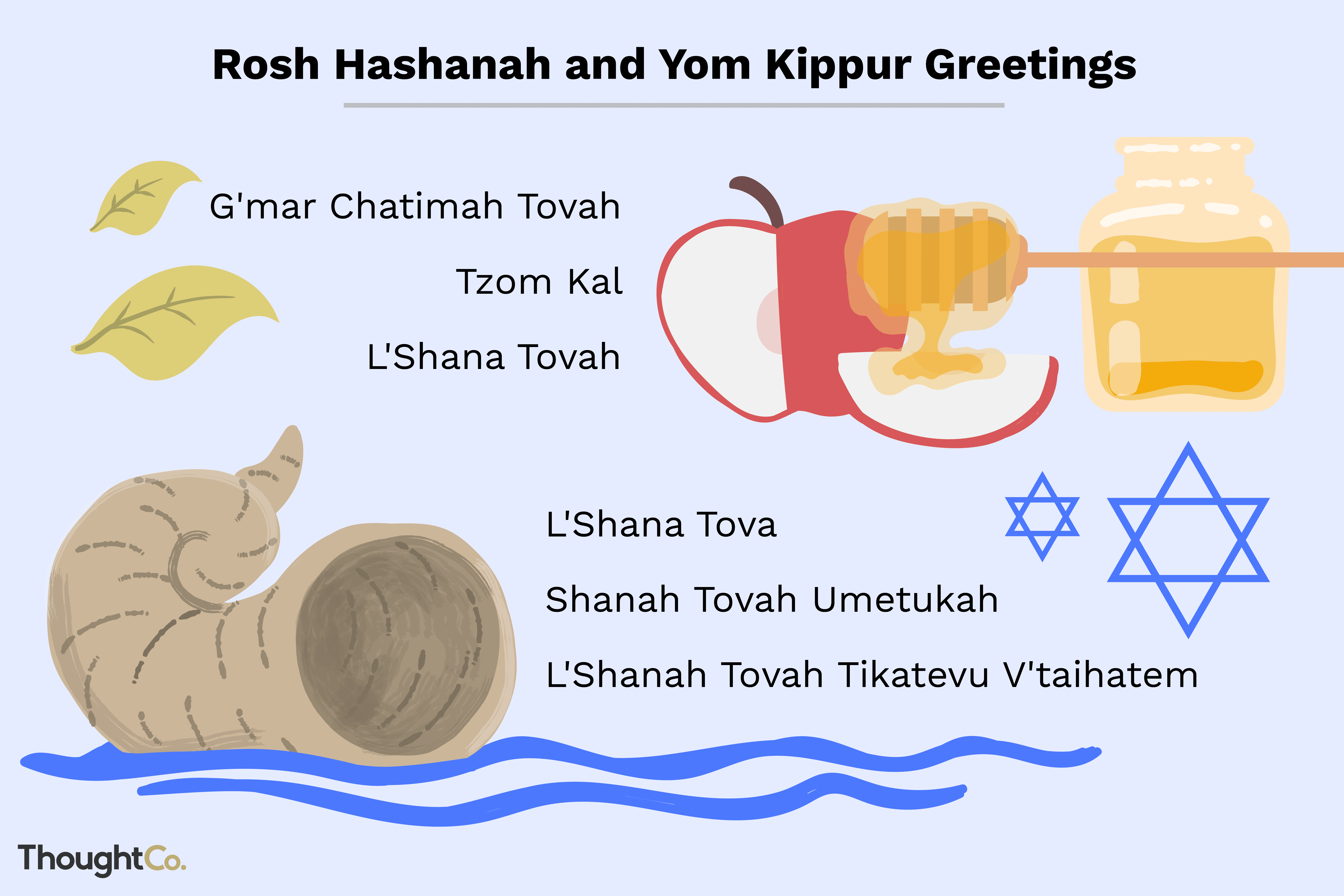 It is a picture of Ridiculous Rosh Hashanah Greeting Cards Printable