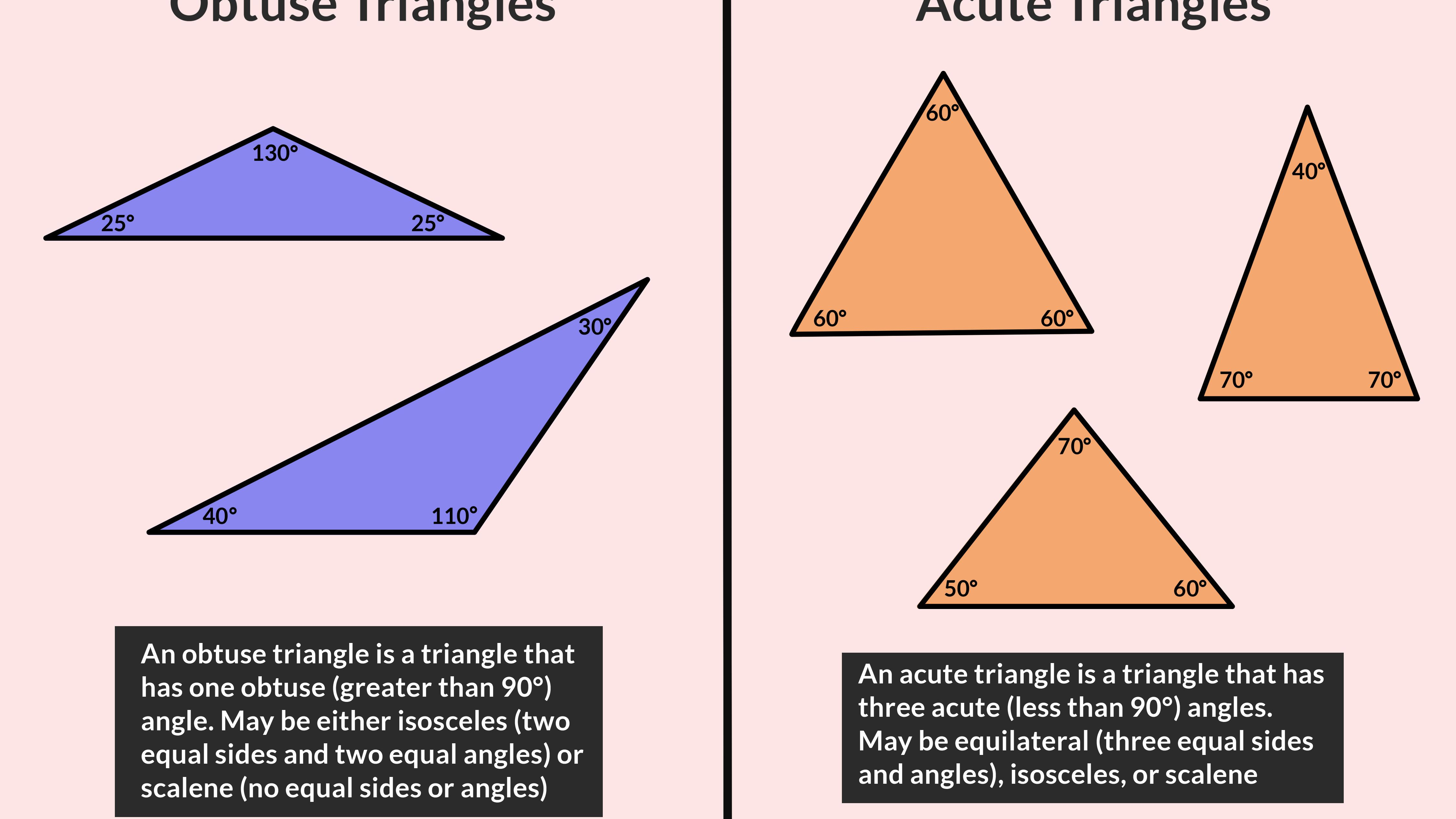 Types of Triangles: Acute and Obtuse