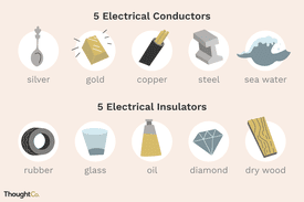 Illustration depicting examples of 5 electrical conductors and 5 electrical insulators