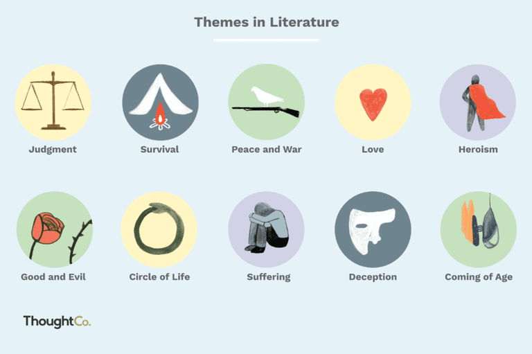 Illustrations of Major Literary Themes