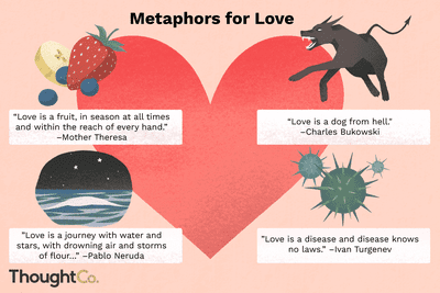 Metaphor Definition and Examples