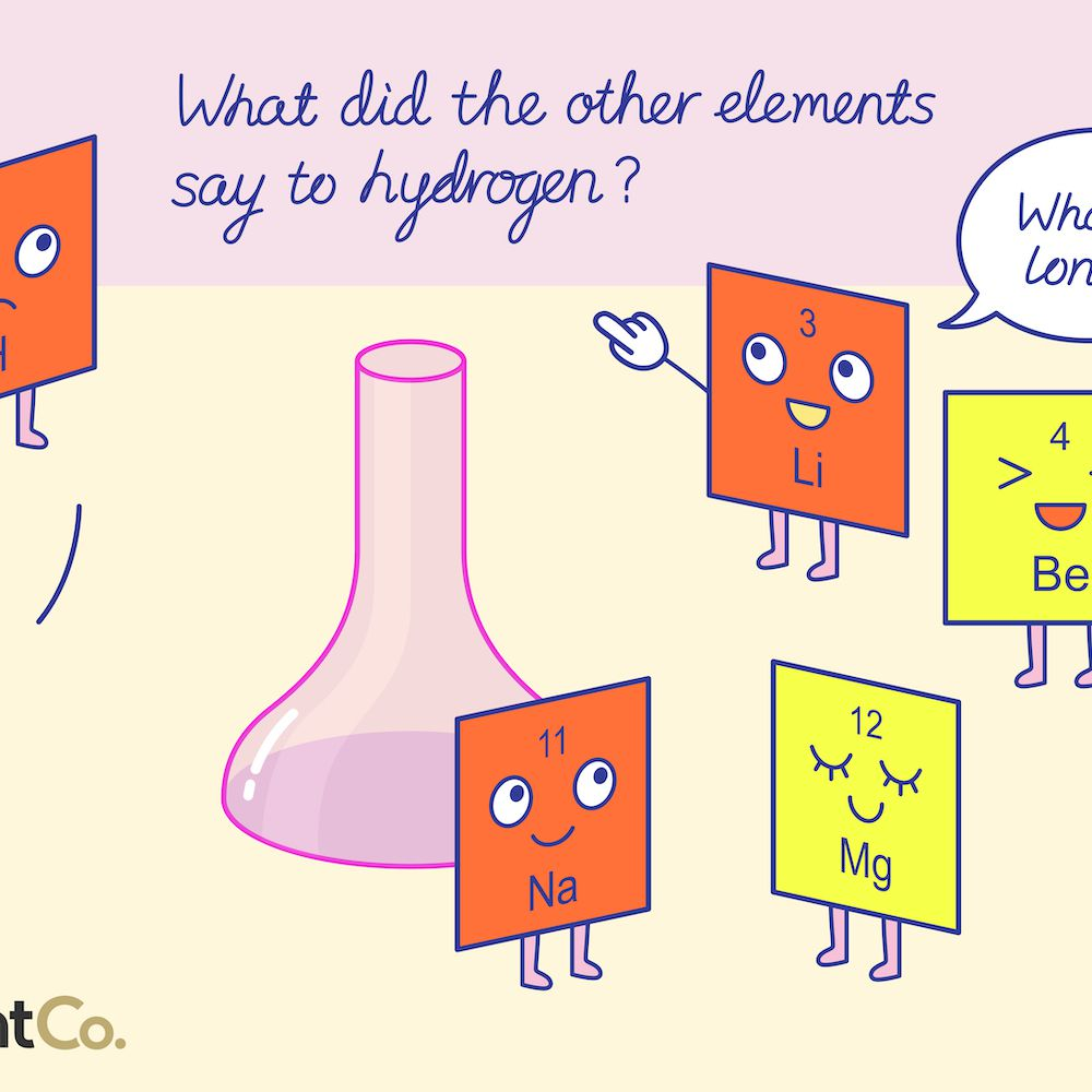 Chemistry and Element Jokes and Puns