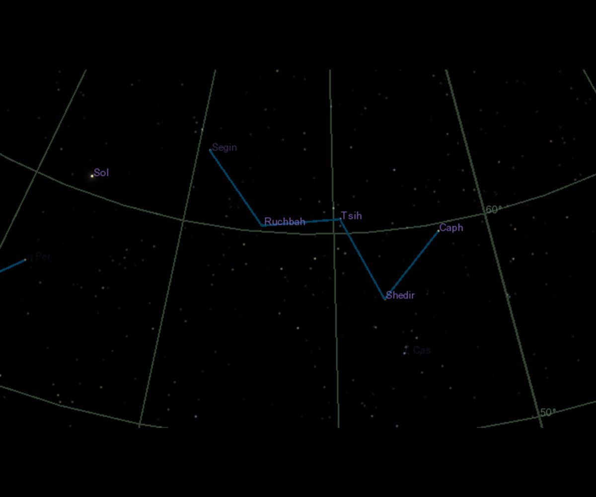 Our sun would be part of Cassiopeia if viewed from Alpha Centauri.
