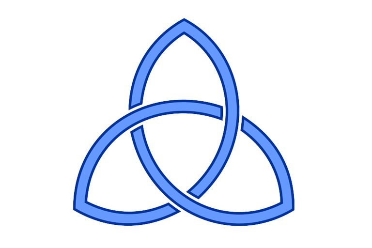 What Is The Trinity In Christianity