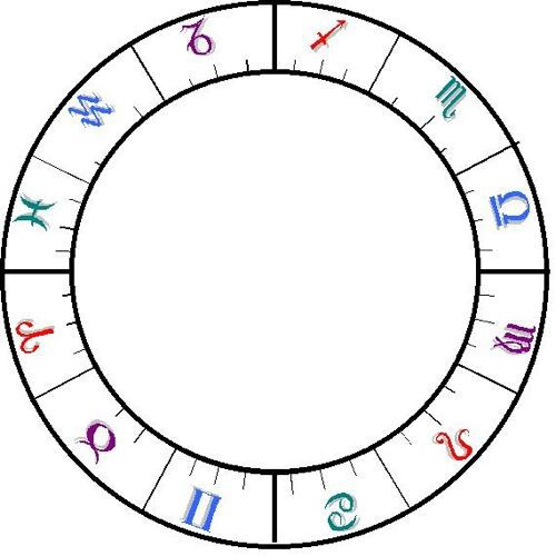 how to easily calculate your moon phase