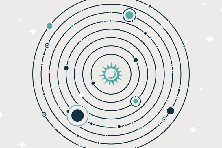 Solar System Planets Orbiting the Sun