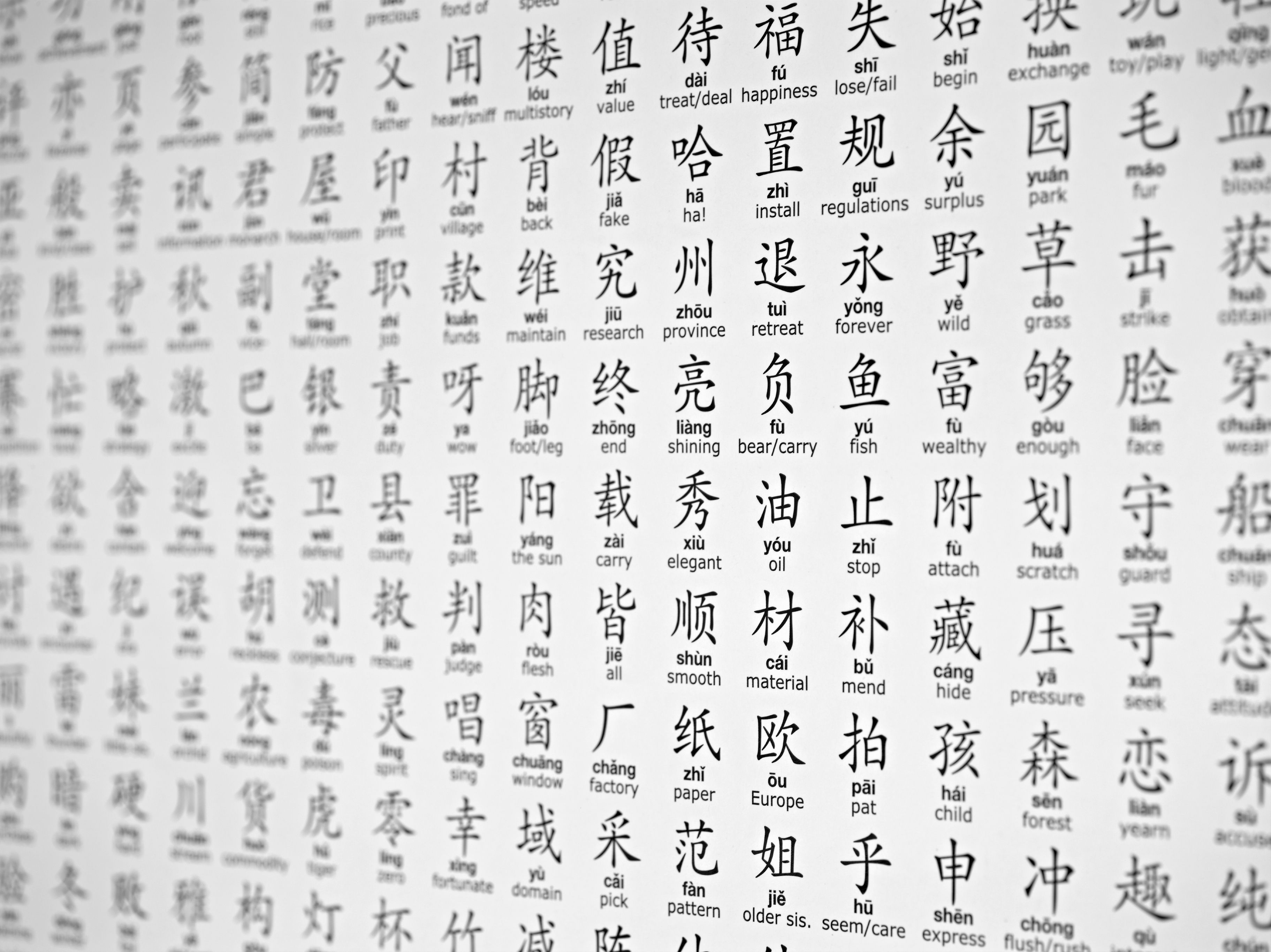 Learn Mandarin Chinese With Pinyin Romanization