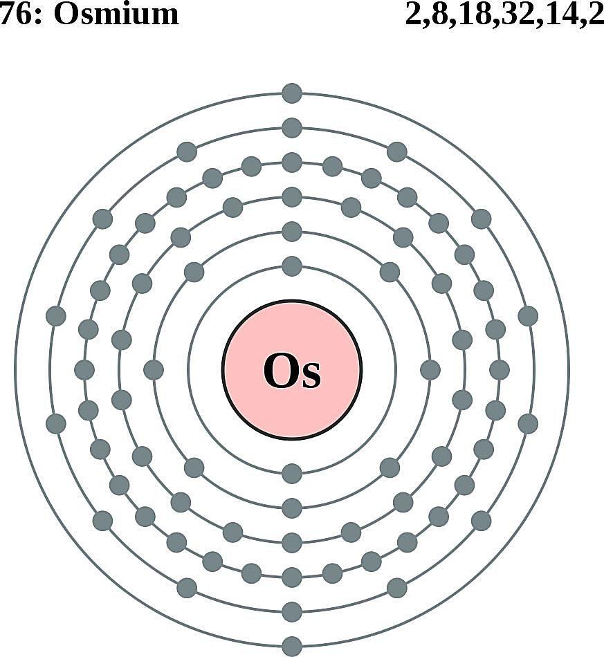 This diagram of an osmium atom shows the electron shell.