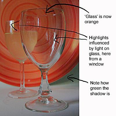 Painting Glass