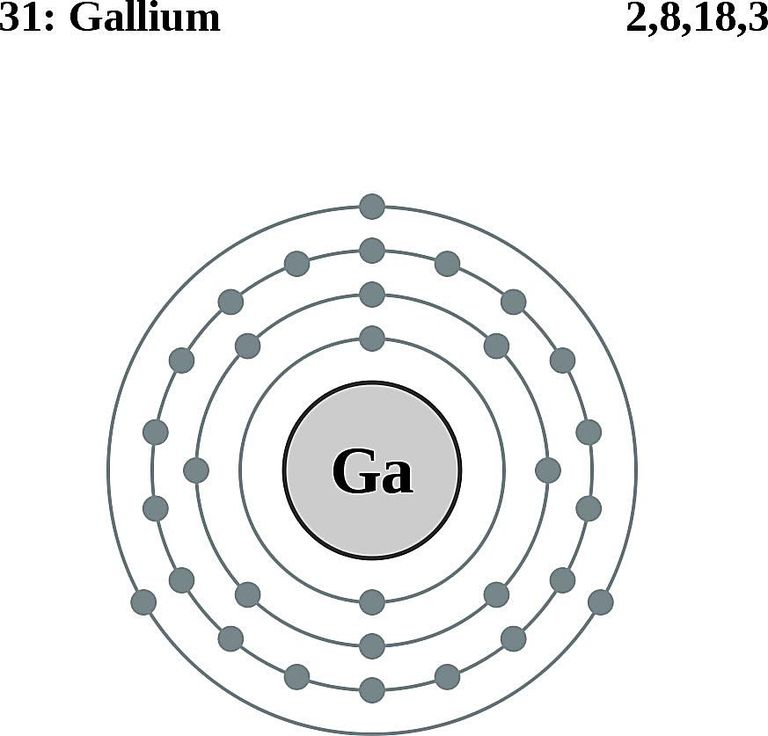 Atoms diagrams electron configurations of elements gallium atom electron shell diagram ccuart Gallery