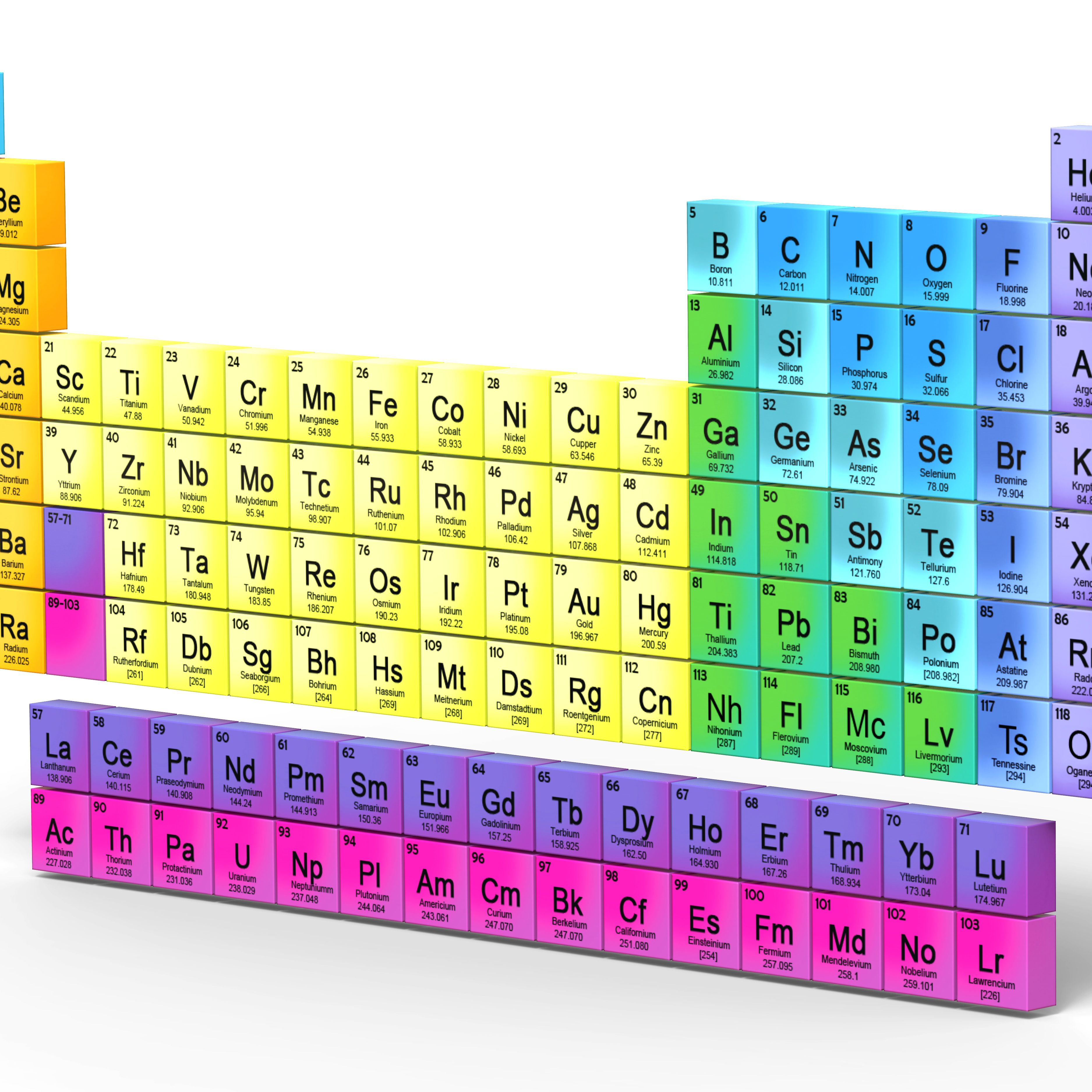Semimetals Or Metalloids List Of Elements