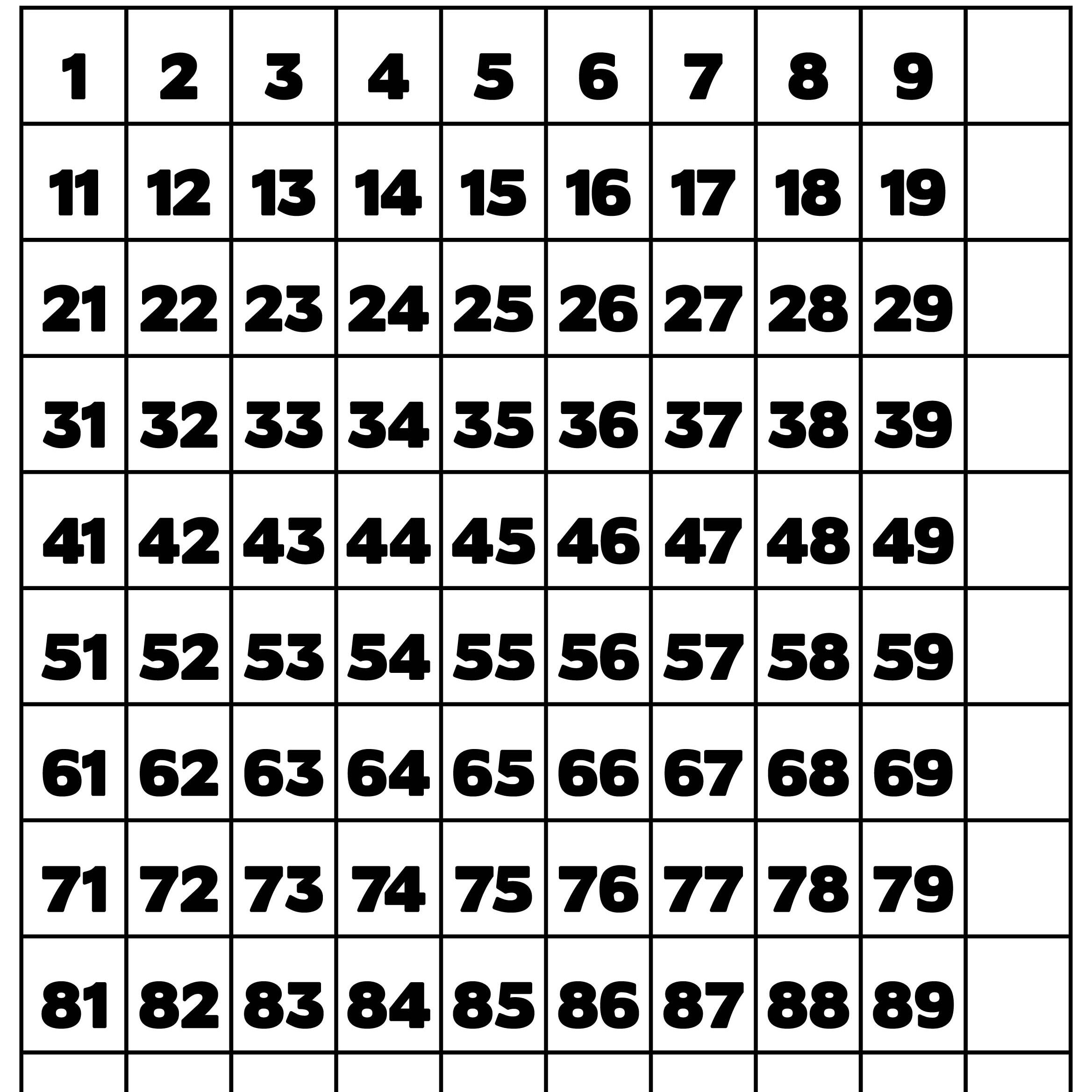 A hundred chart for skip counting