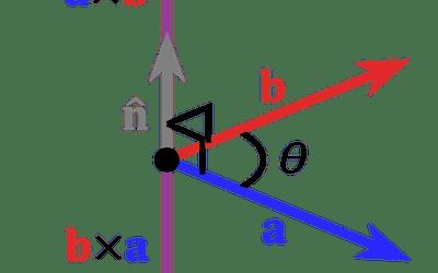 Vector Mathematics A Basic But Comprehensive Introduction