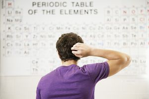 Caucasian student scratching head and looking at periodic table of elements