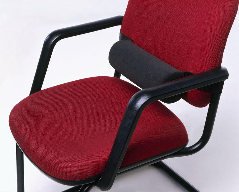 the benefits of correct ergonomics