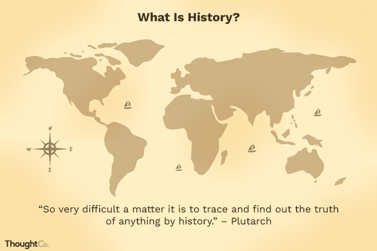 What Is History A Collection of Definitions