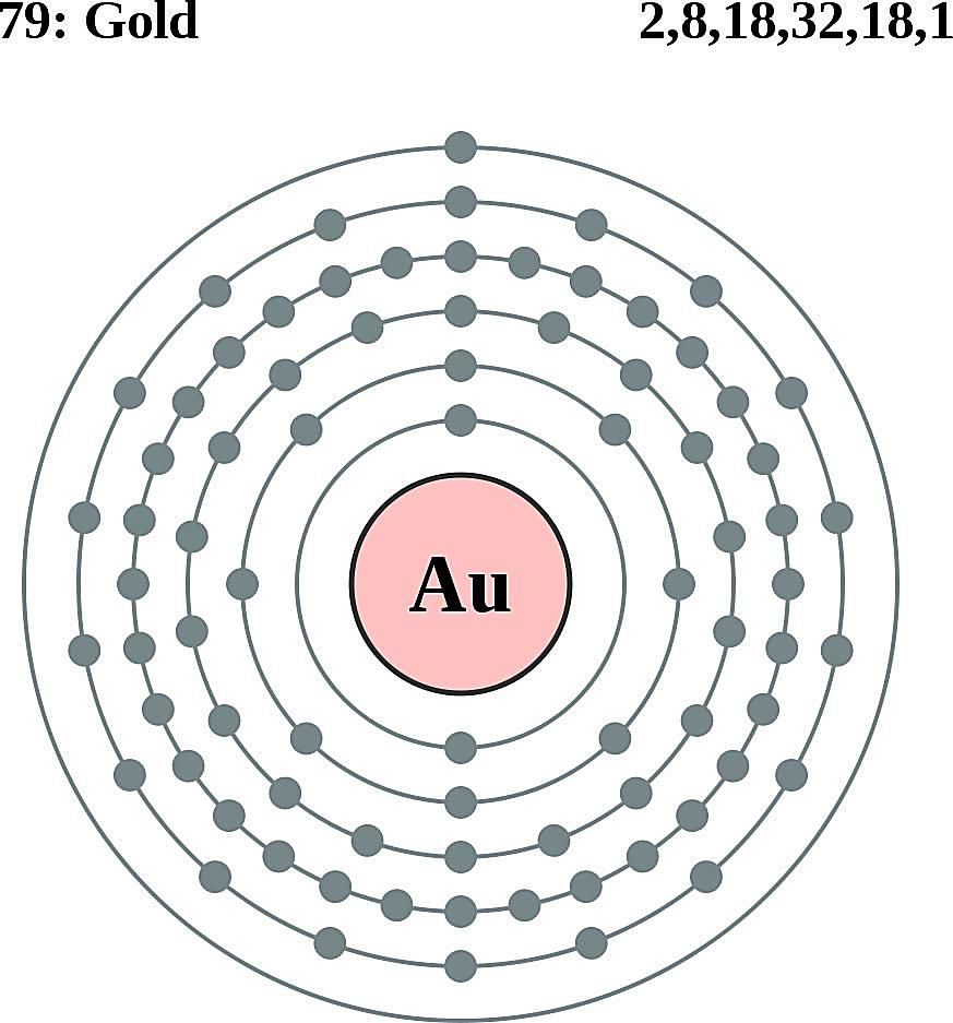 This diagram of a gold atom shows the electron shell.