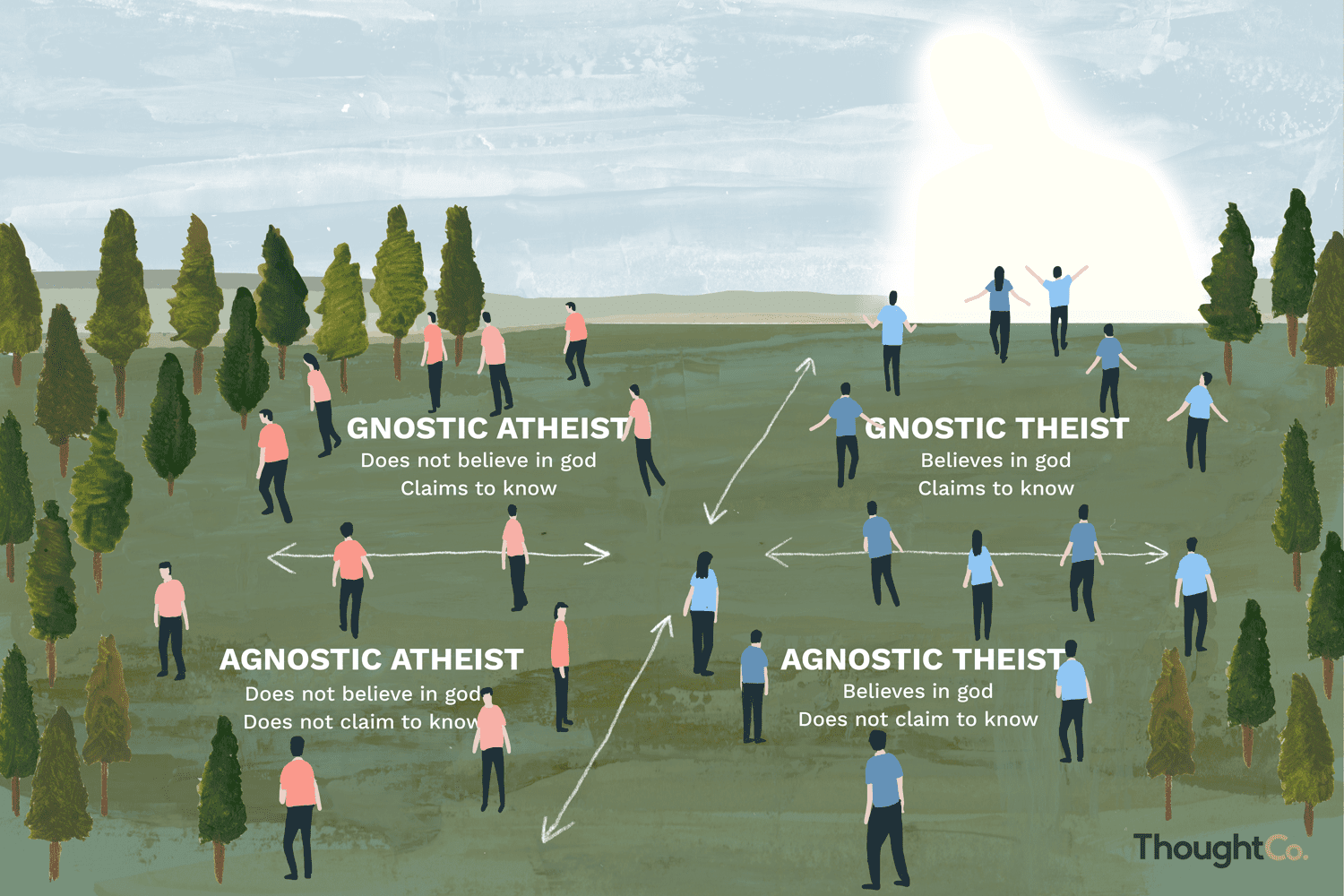 Key Differences Between Atheism and Agnosticism