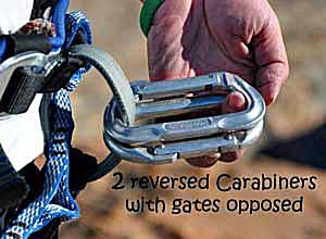 Make sure the carabiners are reversed and the gates are opposed.