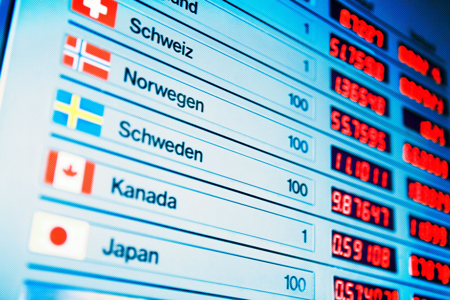 What is forex rate