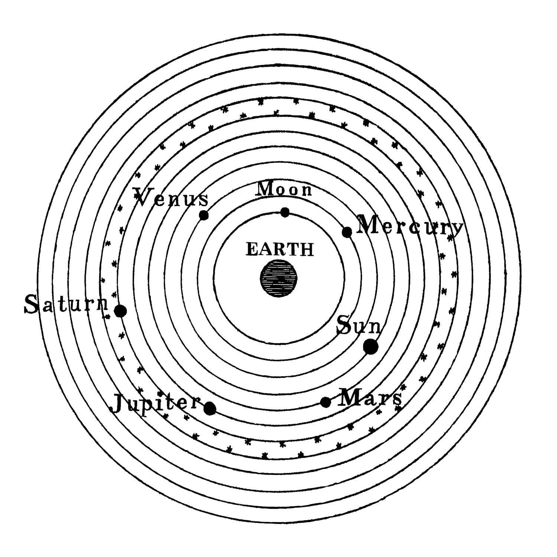 Ptolemaic cosmology