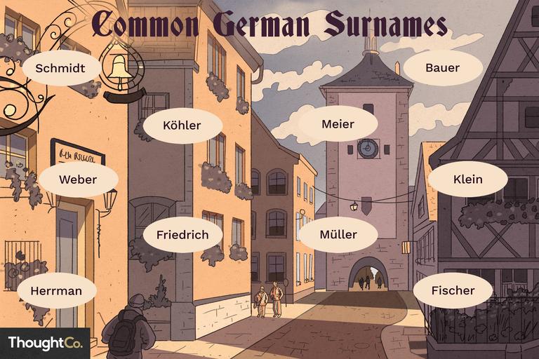 100 German Dog Names