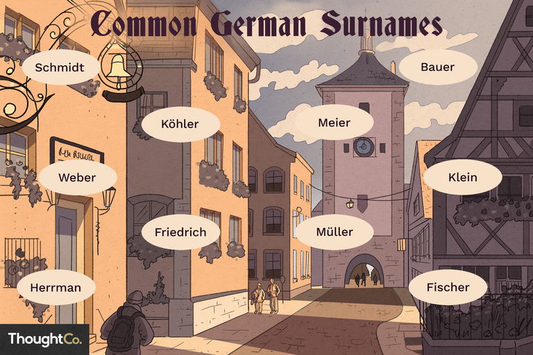 List of common German surnames: Schmidt, Fischer, Weber, Meier, Klein, Bauer, Müller, Köhler, Herrmann, Friedrich