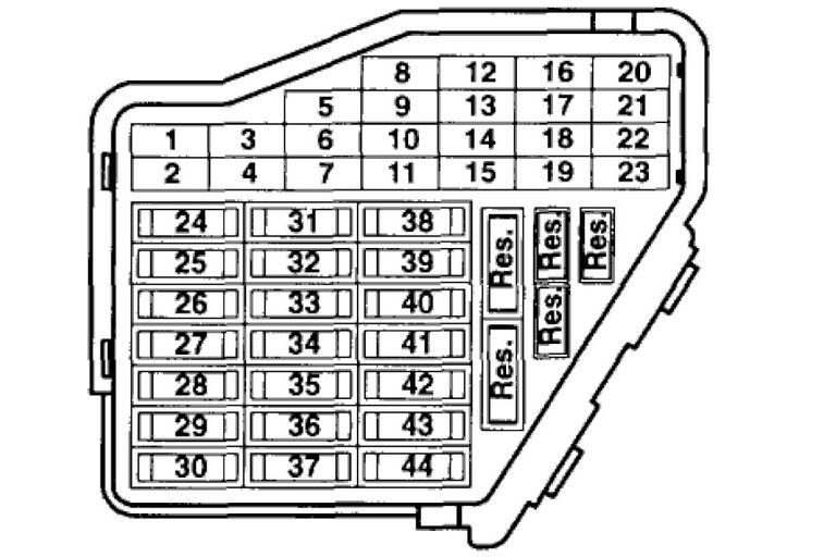 Volkswagen Jetta Or Golf Fuse Diagram For 1999 And Newerrhthoughtco: 2013 Vw Jetta 2 5 Fuse Box Diagram At Gmaili.net