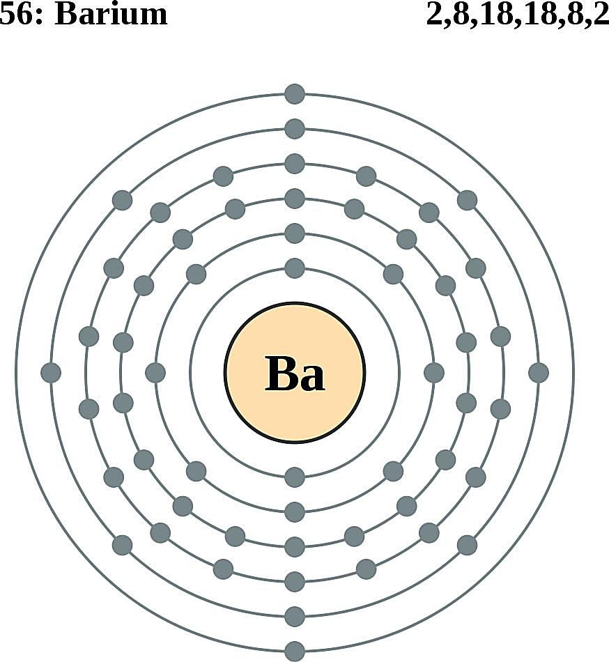 This diagram of a barium atom shows the electron shell.