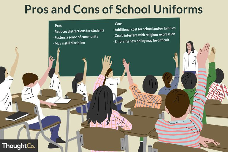 Essay, school uniforms boost education