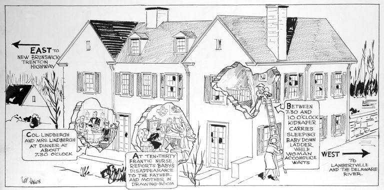 Diagram of Lindbergh Kidnapping Scene