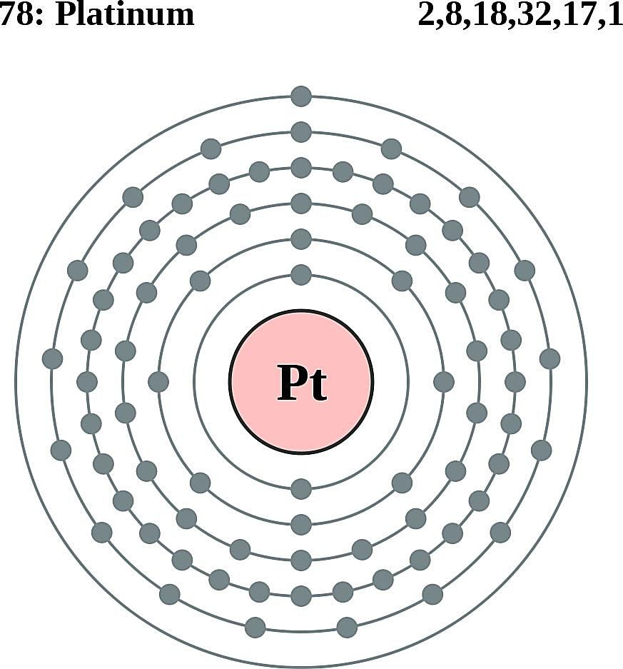 This diagram of a platinum atom shows the electron shell.